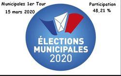 2020 03 16 Municipales Résultats 1er tout